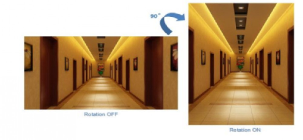 Görüntü Döndürme - Koridor Modu Nedir?